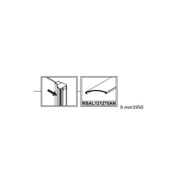 PROFILE DE COMPENSATION x S1000CHAR